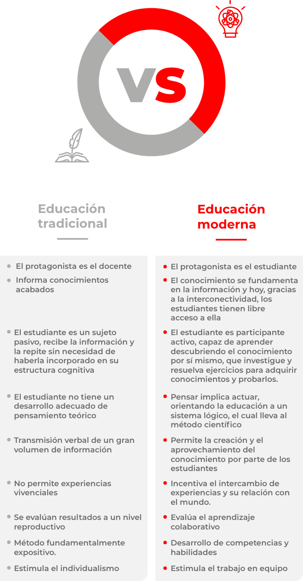 infografia-redcol